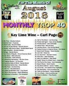 """This Is The Summer"" by Mack Meadows on Trop 40 Monthly Chart! @RadioA1A RadioA1A.com @TropRockin #Phlockers 🏝️📻"
