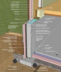 Epa crawl space exhaust fan floor plans pinterest for Concrete crawl space floor