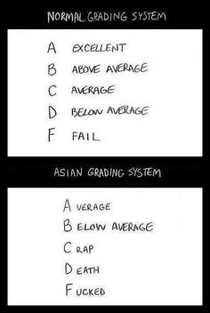 Grading systems…Asian=my scale