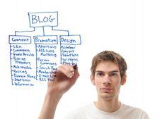 5 razones para escribir un blog #Ingles