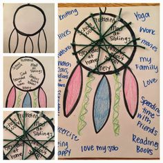 Steps: draw/pattern of dream catcher decorate dream catcher have the child write out negative emotions, triggers, or experiences. trap the negative thoughts/triggers/emotions the child circle the dream catcher Group Therapy Activities, Counseling Activities, Group Counseling, School Counseling, Music Activities, Social Work Activities, Coping Skills Activities, Bullying Activities, Emotions Activities