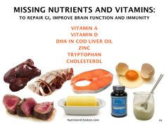 Missing Nutrients and Vitamins in Children's diets