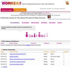 Búsqueda de empleo 2.0 con Workea.org el portal fotográfico.