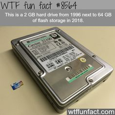 How technology has evolved in just 20 years - WTF fun facts