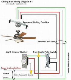 wiring for a ceiling exhaust fan and light electrical wiringceiling fan wiring diagram 7