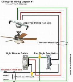 i pinimg com 236x 5d ac 30 5dac30bfd7edb8051b855e0 Hunter Fan Switch Diagram