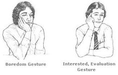 Body Language: Hand to Face Gestures
