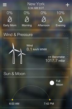 GUI, Yahoo! Weather