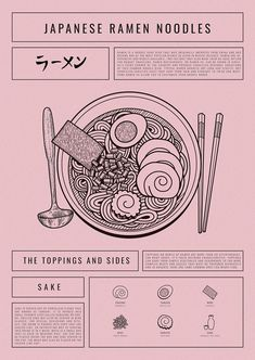 Trendy typography poster with illustrations depicting the Japanese dish Ramen. The print runs in a dull pink color where the black font and illustrations create cool contrasts. The background has a graininess that provides more depth to the motif. Portfolio Graphic Design, Graphic Design Layouts, Graphic Design Posters, Graphic Design Typography, Graphic Design Inspiration, Logo Design, Japanese Typography, Food Graphic Design, Poster Designs