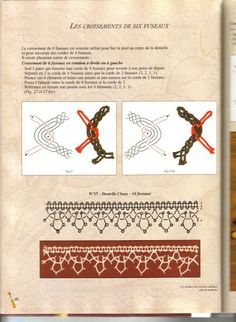 Dentelle au fuseau, les bases - Maria Carmela Fascione - Picasa Webalbums