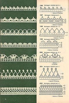 Pattern diagram for pretty crochet edging. Neat idea for dish-cloths, tea-towels, coasters and + Crochet Free Edging Patterns You Should KnowCrochet Beautiful Boarderscould Be PutAdd Borders to your blankets and afghans!Crochet Symbols a Crochet Border Patterns, Crochet Boarders, Crochet Lace Edging, Crochet Diagram, Crochet Chart, Crochet Trim, Easy Crochet, Crochet Flowers, Crochet Edgings