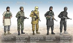 How #IslamicState differentiates various units, fighters & suicide bombers with uniforms, according Syrian activists