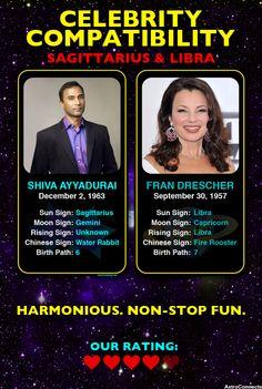 Romania - Mundane Astrology
