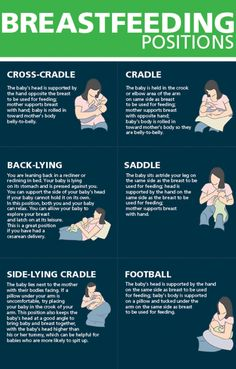 Learn six different positions for breastfeeding: