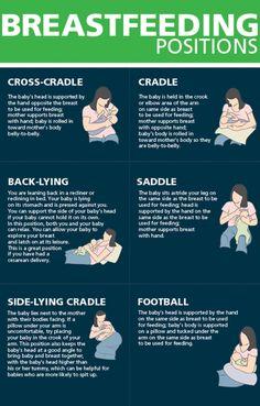 Breastfeeding positions and breastfeeding tips to make breastfeeding baby easy. Doula, My Bebe, Breastfeeding And Pumping, Breastfeeding Positions Newborn, Breastfeeding Quotes, Nursing Positions, Breastfeeding Problems, Benefits Of Breastfeeding, Breastfeeding Foods To Avoid