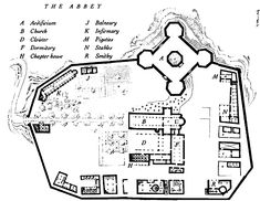 The layout of the abbey-Eco's map depicts the layout of the abbey.Around the inside of the circuit walls stand the various buildings that contribute to the abbey's economy.But the most imposing structure is the Aedificium,the massive 'building' cleaving the northeastern comer of the walls.Seeing the abbey for the 1st time, Adso contemplate how architecture emulates 'the order of the universe,'which the ancients called 'kosmos.'Self-sufficient & isolated Eco's abbey is a microcosm of the…