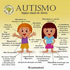 Autism Learning, Autism Quotes, Nursing Notes, Behavioral Therapy, Children With Autism, Aspergers, Autism Awareness, Better Life, Special Education