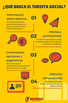Travel Blog, Travel And Tourism, Travel Agency, Marketing Digital, Online Marketing, Revenue Management, Tourism Marketing, Community Manager, Personal Branding