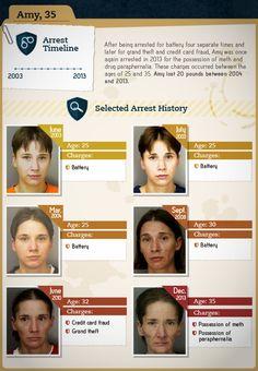hotfile facial abuse