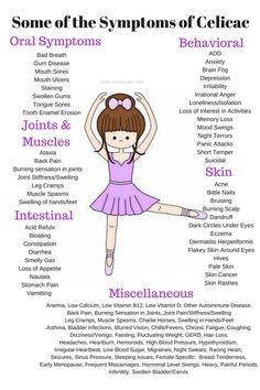 Symptoms of celiac