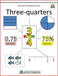 Three-quarters fraction information page
