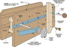 Multi-Purpose Fence Sled Diagram
