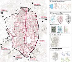 Galeria de Novo urbanismo de transformação e reciclagem: Projeto Madrid Centro - 4