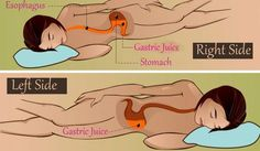 Sleeping Positions To Stay Healthy