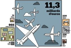 Des milliards ont été dépensés en 15 ans pour empêcher l'arrivée des migrants. #MigrantsFiles http://www.liberation.fr/apps/2015/06/tmf/…