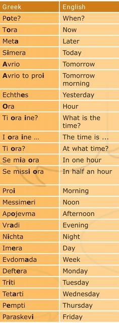 Basic Greek Words, Physiological Facts, Learn Greek, Greek Language, Greek Alphabet, English Vocabulary, Greek Islands, Learn English, Writing Tips