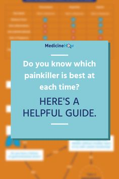 Do you know which painkiller is best at each time? Here's a helpful guide.