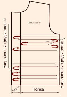Оформление линии застежки в жакетах . Вязание планки. Обсуждение на LiveInternet - Российский Сервис Онлайн-Дневников