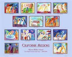 Art Project - Children's Art Posters, Kids Art Reproductions, School ...