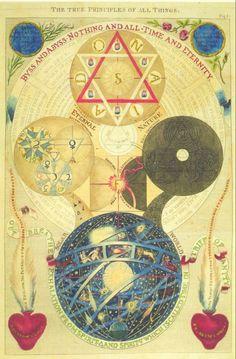3,500 Occult Manuscr