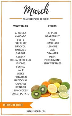 """Produce Guide """"What's in Season MARCH"""" is a collection ofbest HEALTHY recipes featuring seasonal fruits and veggies for the month March. #seasonal #spring #fruit #vegetables #guide #healthy #produce #food #march #springrecipes #recipes   NATALIESHEALTH.com"""