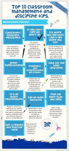 """""""Top 10 Classroom Management and Discipline Tips"""" Infographic"""