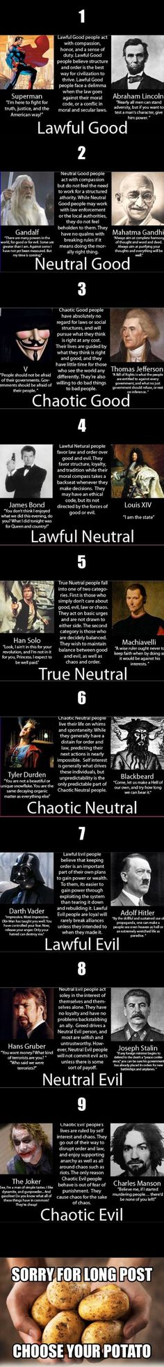 Good-Neutral-Evil, choose your side in the comments