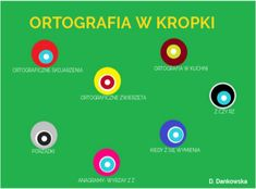 Discover more about ORTOGRAFIA W KROPKI ✌️ - Personalized The Incredibles, Make It Yourself, Education, Places, Teaching, Onderwijs, Studying