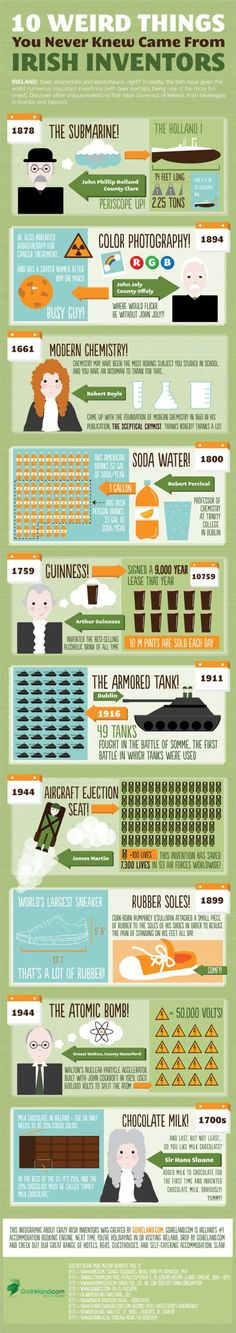 10 Weird Things You Never Knew Came From Irish Inventors (Okay, let's say 9 things...Who doesn't know Guinness was invented in Ireland???).