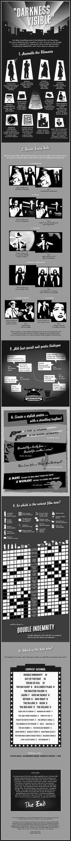 Film Noir - an infographic dedicated to the shadowy world of one of classic Hollywood's most beloved subgenres. (BFI)