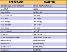 Essay about languages in south africa