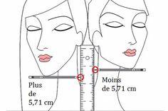 coiffure-longueur-de-cheveux-adaptee-forme-de-visage-visagisme-e1432889700887