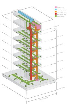 hvac diagram for a building - Google Search | Building Summary ...