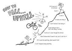 How to Fall Uphill - Imgur