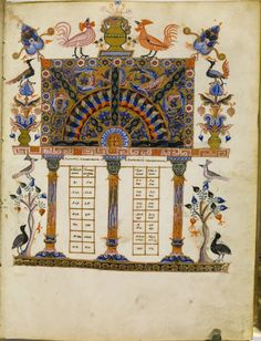 BibliOdyssey: Armenian Manuscript This late 12th century illuminated manuscript in Armenian script is online in the Digital Library of Poland.