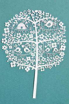 39 Best Family Tree Papercut Paper Cut Family Name Art Decor