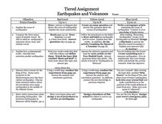 Heres An Example Of A Tiered Assignment Guide For Unit On Earthquakes And Volcanoes