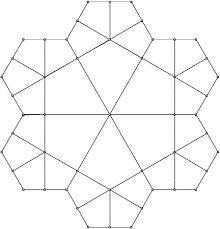 Rodin Coil trinity fractals - Hledat Googlem