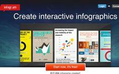 infogr.am - Create interactive infographics.  #Infographics