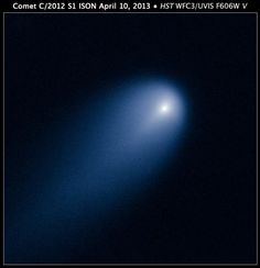 Will Sun Sling Comet ISON Toward Earth???